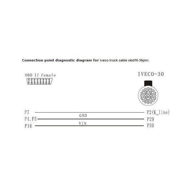 redukce Iveco 30PIN na OBD 2