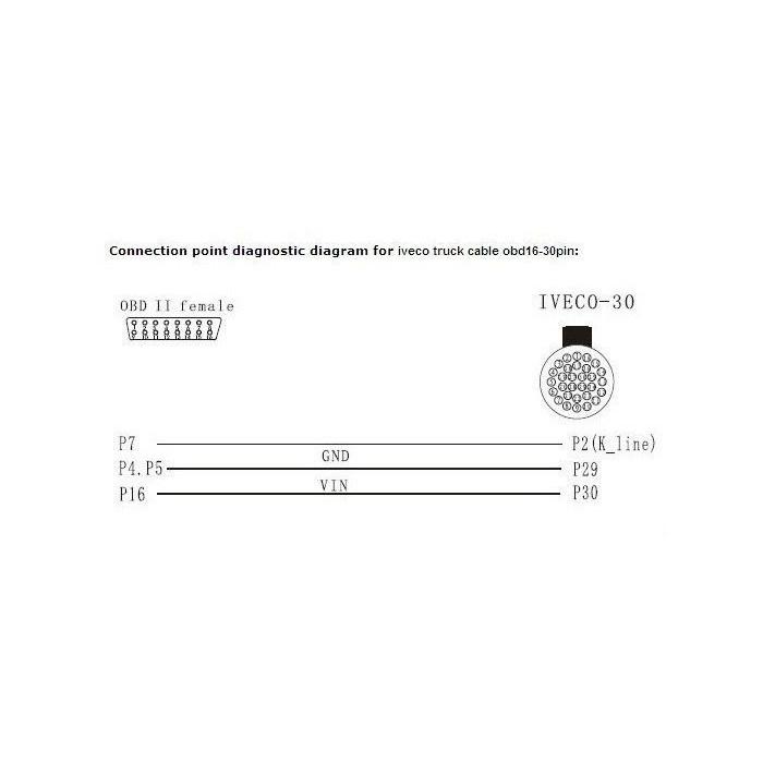 Launch CRecorder - záznam dat za jízdy, záznamník
